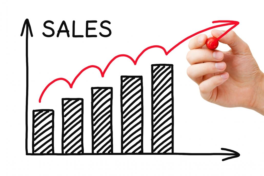 Pet Business Sales